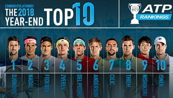 """Djokovic – Nadal – Federer chạm tay vào """"thiên đường thứ 7"""""""