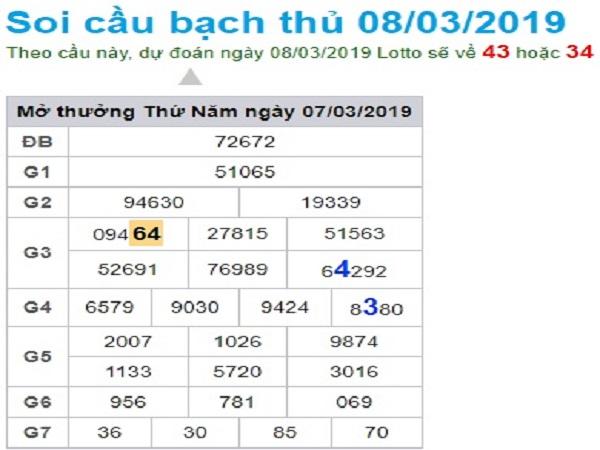Bảng thống kê dự đoán kqxsmb ngày 08/03 chuẩn