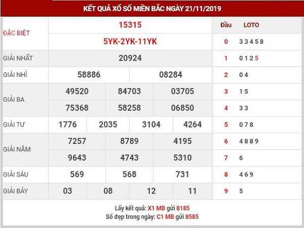 Phân tích kqxsmb- XSMB ngày 22/11 chuẩn 99,9%