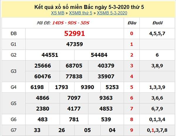 Dự đoán kqxsmb ngày 6/3/2020 - Soi cầu xs miền Bắc thứ 6