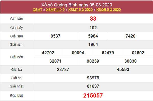 Soi cầu XSQB ngày 12/3/2020 - KQXS Quảng Bình hôm nay