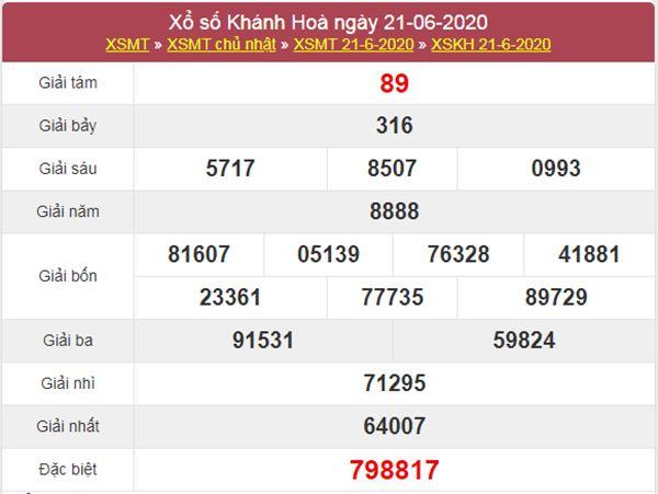 Thống kê XSKH 24/6/2020 chốt KQXS Khánh Hòa thứ 4