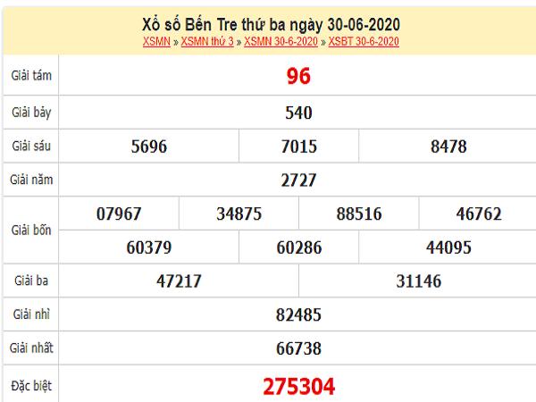 ket-qua-xo-so-Ben-Tre-ngay-30-6-2020 (1)-min