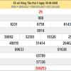 Dự đoán KQXSVT- xổ số vũng tàu ngày 07/07 chuẩn