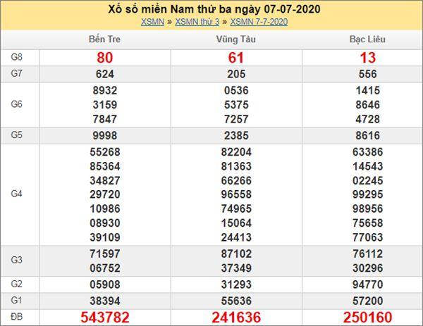 Soi cầu XSMN 14/7/2020 chốt lô số đẹp miền Nam thứ 3