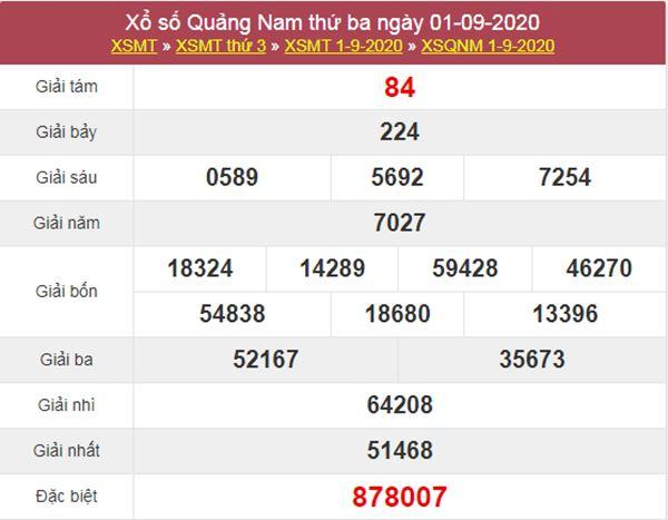 Dự đoán XSQNM 8/9/2020 chốt KQXS Quảng Nam thứ 3