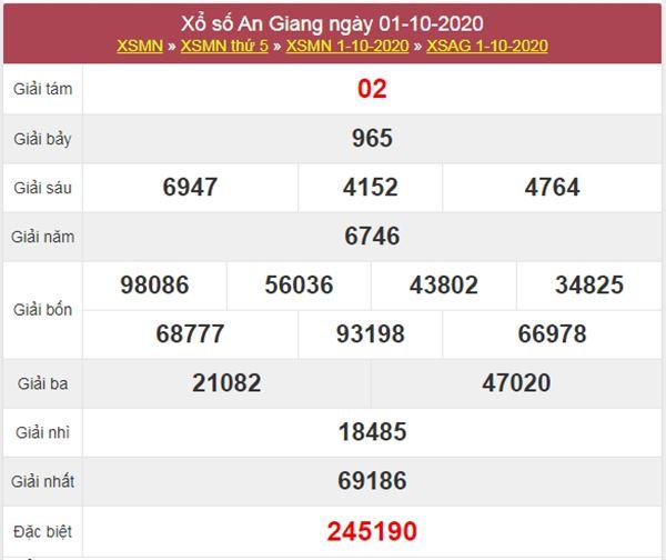 Dự đoán XSAG 8/10/2020 chốt lô VIP An Giang thứ 5