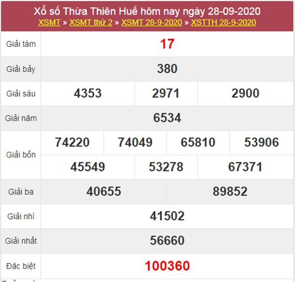 Soi cầu XSTTH 5/10/2020 chốt lô số đẹp Thừa Thiên Huế