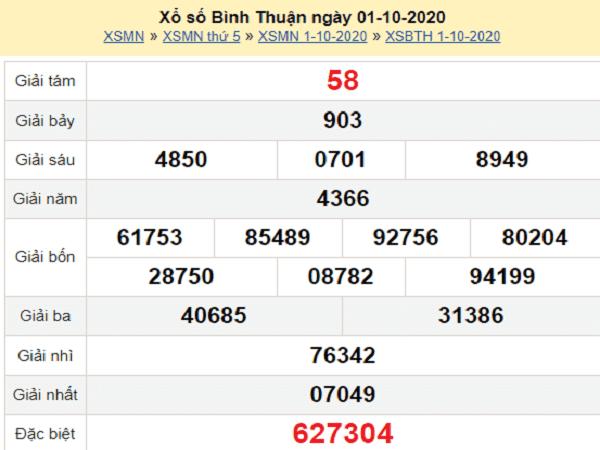 Soi cầu KQXSBT ngày 08/10/2020- xổ số bình thuận hôm nay