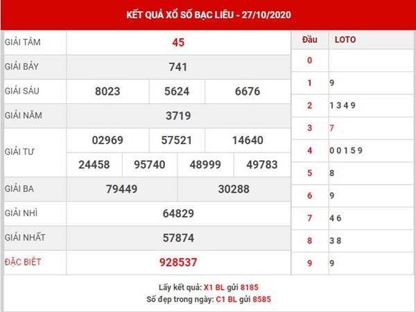 Phân tích KQXS Bạc Liêu thứ 3 ngày 3-11-2020