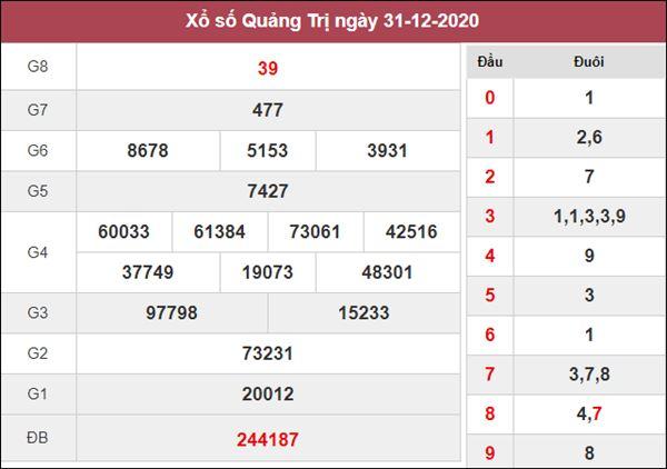 Thống kê XSQT 7/1/2021 chốt lô VIP Quảng Trị thứ 5