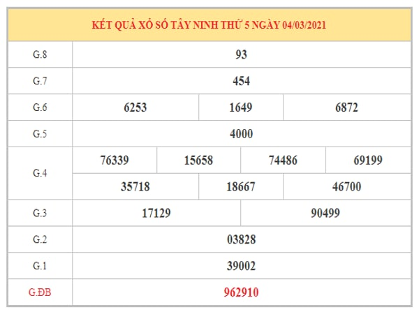 Soi cầu XSTN ngày 11/3/2021 dựa trên kết quả kỳ trước