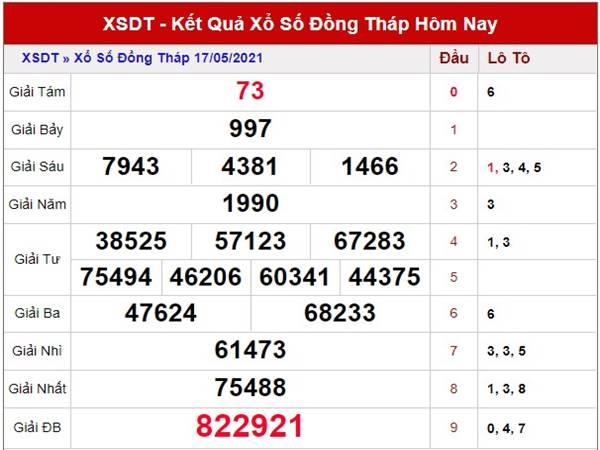 Phân tích kết quả xs Đồng Tháp thứ 2 ngày 24/5/2021