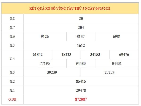 Dự đoán XSVT ngày 11/5/2021 dựa trên kết quả kì trước