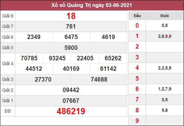 Dự đoán XSQT 10/6/2021 thứ 5 chốt KQXS Quảng Trị