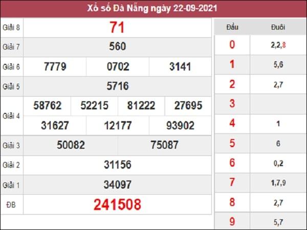 Phân tích XSDNG 25-09-2021
