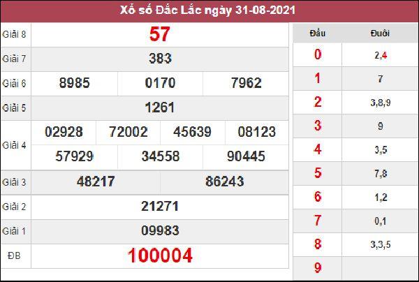 Soi cầu SXDLK 7/9/2021 thứ 3 chốt bạch thủ lô siêu chuẩn